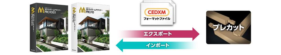 CDEXM入出力オプションイメージ