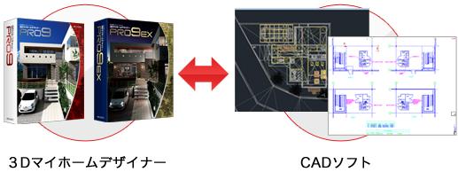 3Dマイホームデザイナー CADソフト画像