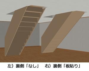 階段裏側の処理